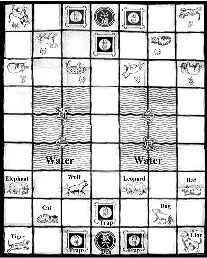the playing mat (board) for a game of dou shou qi (known as 'the jungle game' or 'Chinese animal chess'