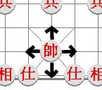 move of the king 'jiang, shuai' , governor or general in xiangqi (Chinese chess)