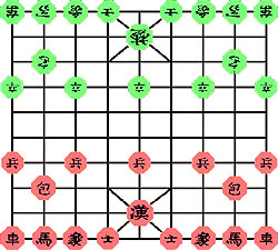the initial array of the pieces in a game of janggi (Korean chess)
